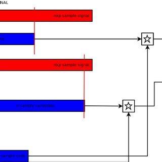 Research paper on aes algorithm pdf